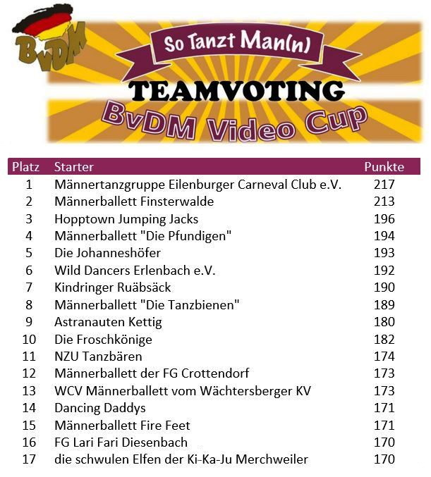 teamvoting